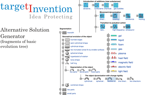 Target Invention Idea Protecting technology.