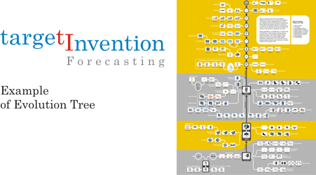 Target Invention Forecasting technology.